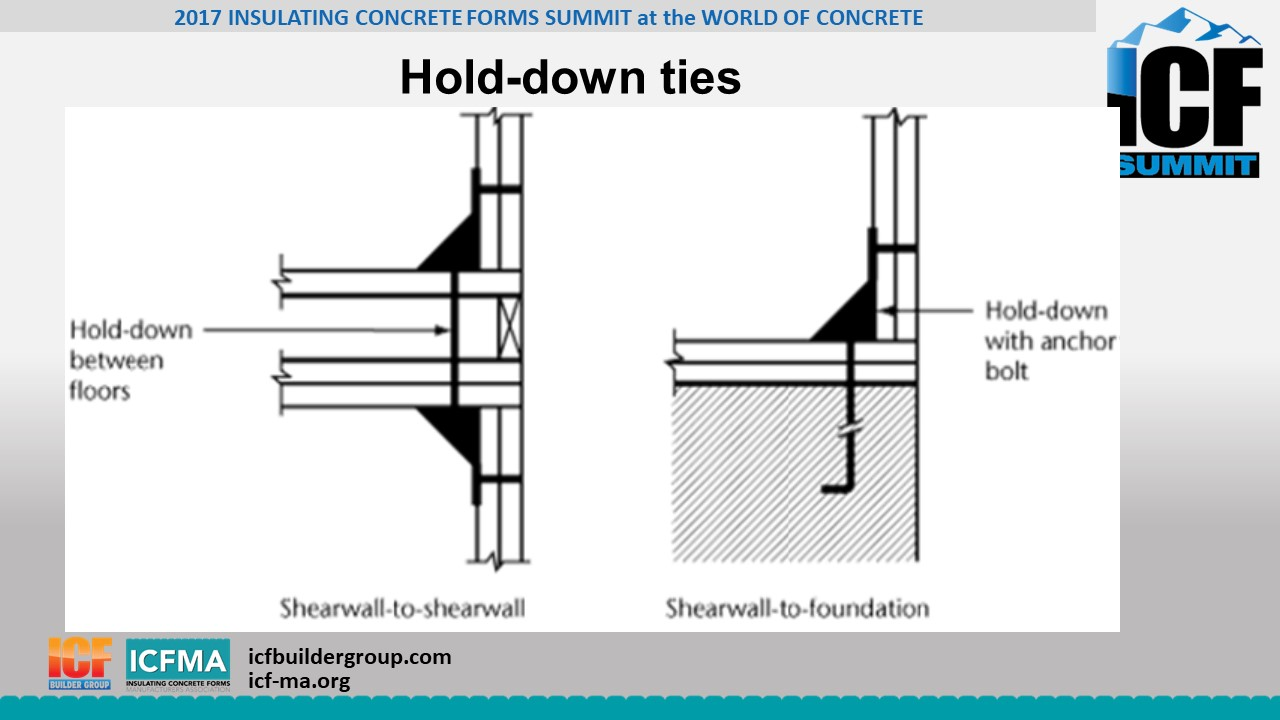 Icf Vs Wood Framed Construction In Mid Rise Buildings
